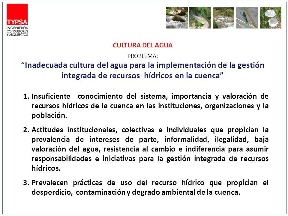 CULTURA DEL AGUAPROBLEMA: Inadecuada cultura del agua para la implementación de la gestión integrada de recursos hídricos en la cuenca