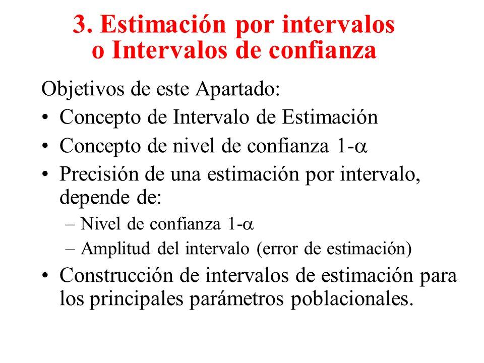 3. Estimación por intervalos o Intervalos de confianza