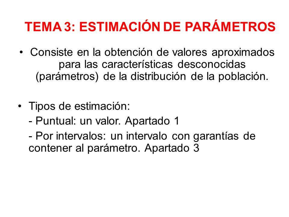 TEMA 3: ESTIMACIÓN DE PARÁMETROS
