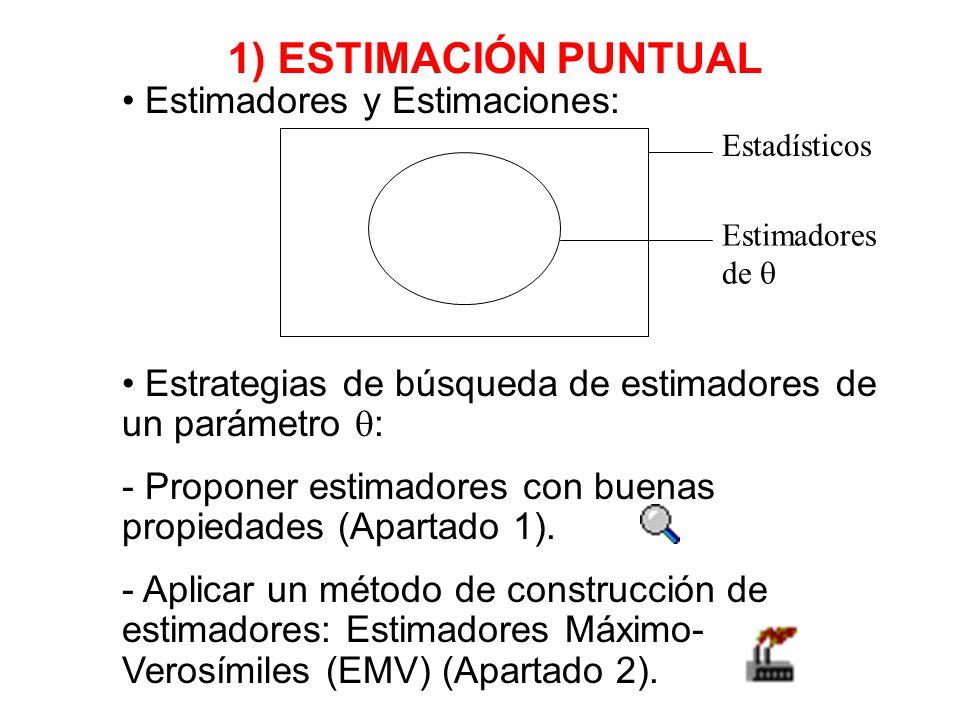 1) ESTIMACIÓN PUNTUAL Estimadores y Estimaciones: