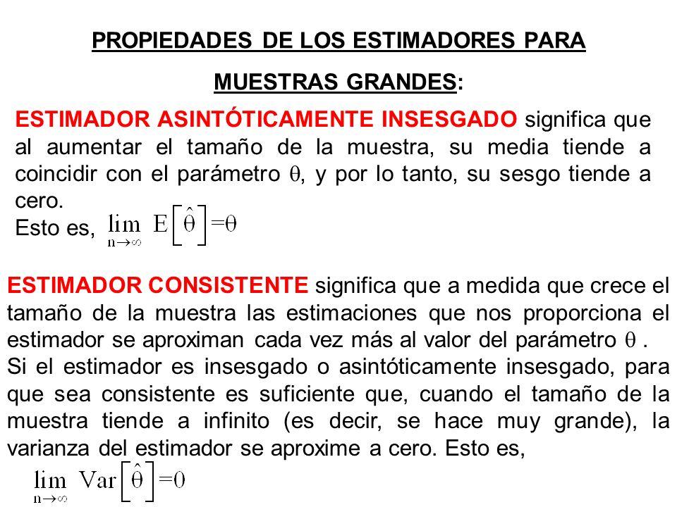 PROPIEDADES DE LOS ESTIMADORES PARA MUESTRAS GRANDES:
