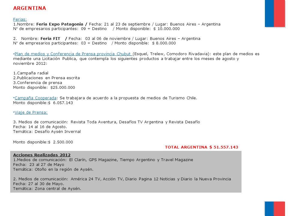 ARGENTINA Ferias: Nombre: Feria Expo Patagonia / Fecha: 21 al 23 de septiembre / Lugar: Buenos Aires – Argentina.