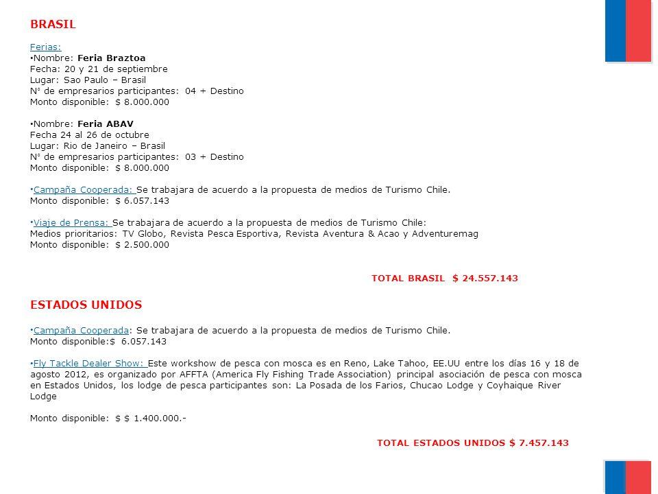 BRASIL ESTADOS UNIDOS Ferias: Nombre: Feria Braztoa