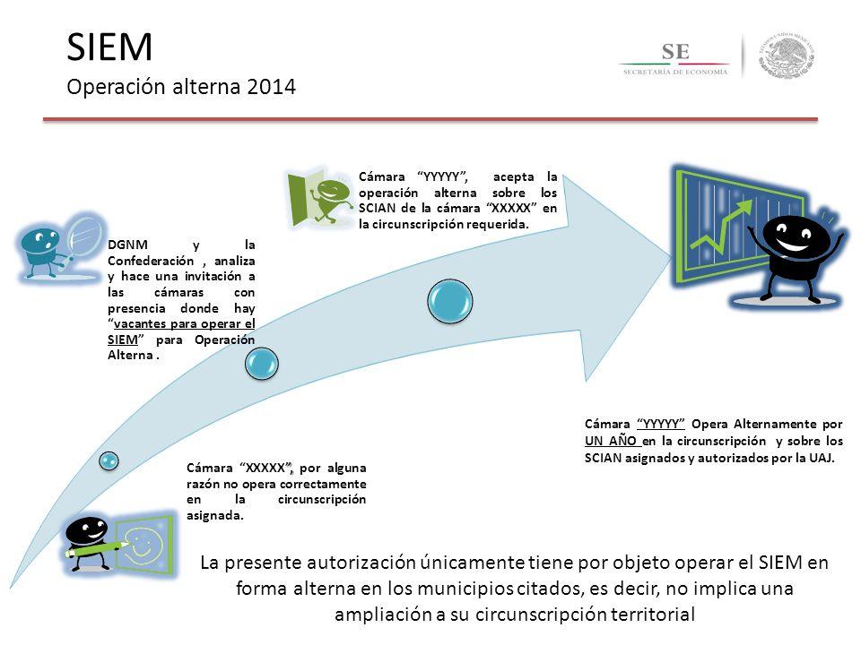 SIEM Operación alterna 2014