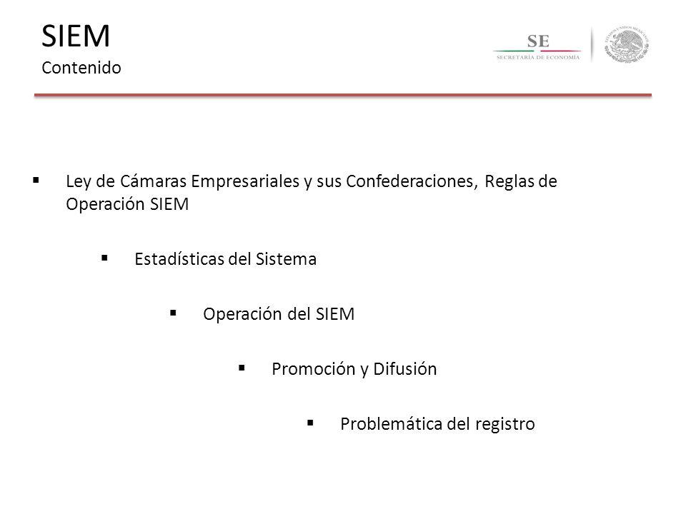 SIEM Contenido Ley de Cámaras Empresariales y sus Confederaciones, Reglas de Operación SIEM. Estadísticas del Sistema.