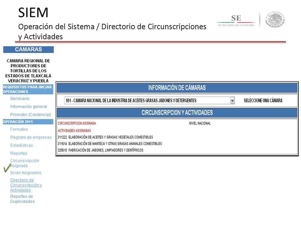 SIEM Operación del Sistema / Directorio de Circunscripciones y Actividades