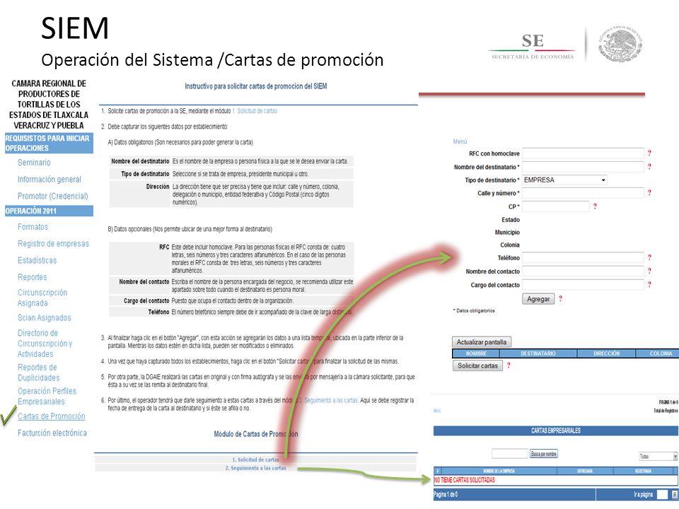 SIEM Operación del Sistema /Cartas de promoción
