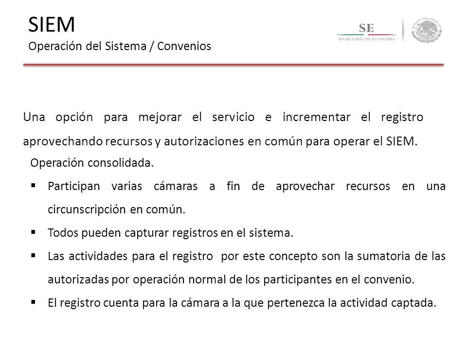 SIEM Operación del Sistema / Convenios