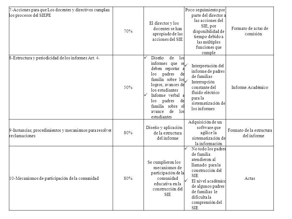 7-Acciones para que Los docentes y directivos cumplan