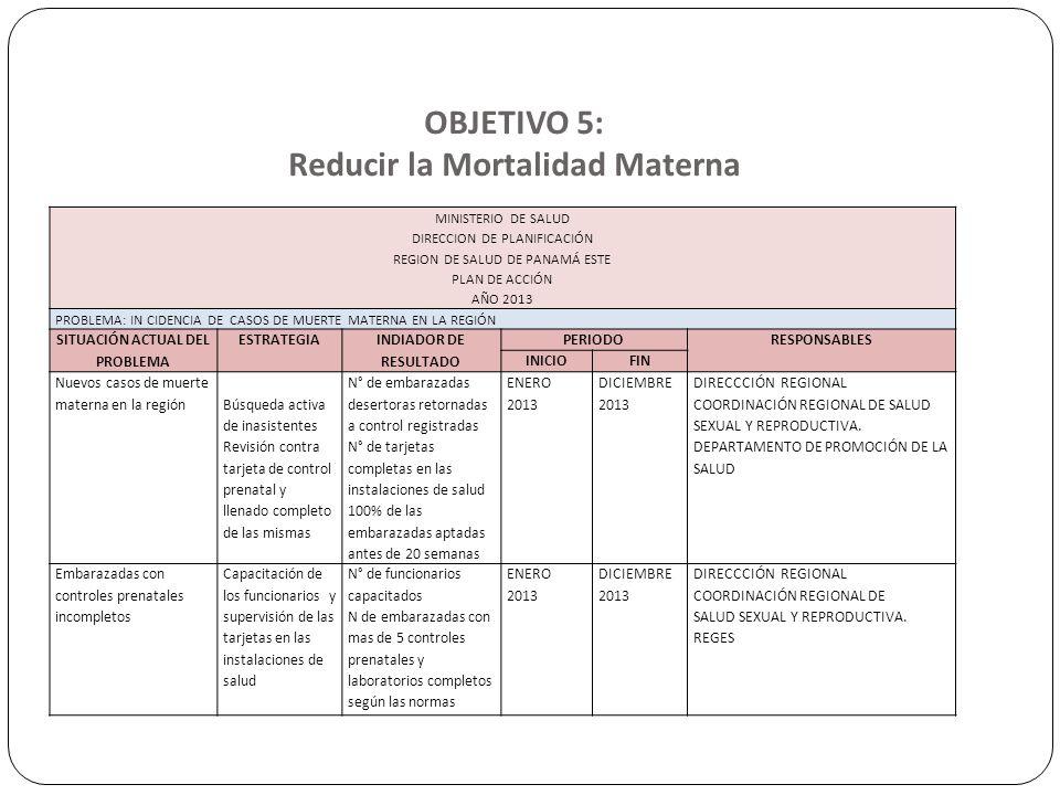 OBJETIVO 5: Reducir la Mortalidad Materna