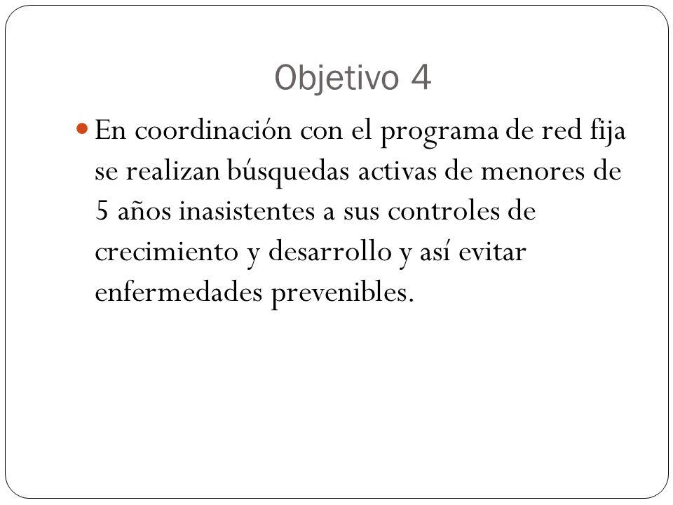 Objetivo 4