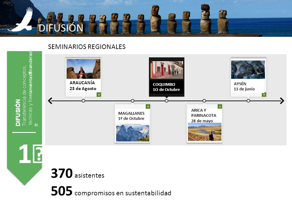 505 compromisos en sustentabilidad