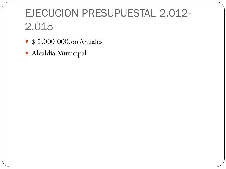 EJECUCION PRESUPUESTAL 2.012-2.015