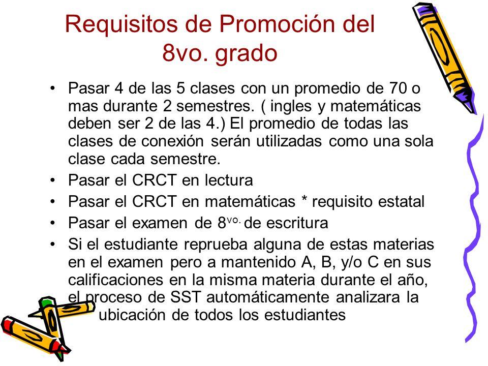 Requisitos de Promoción del 8vo. grado