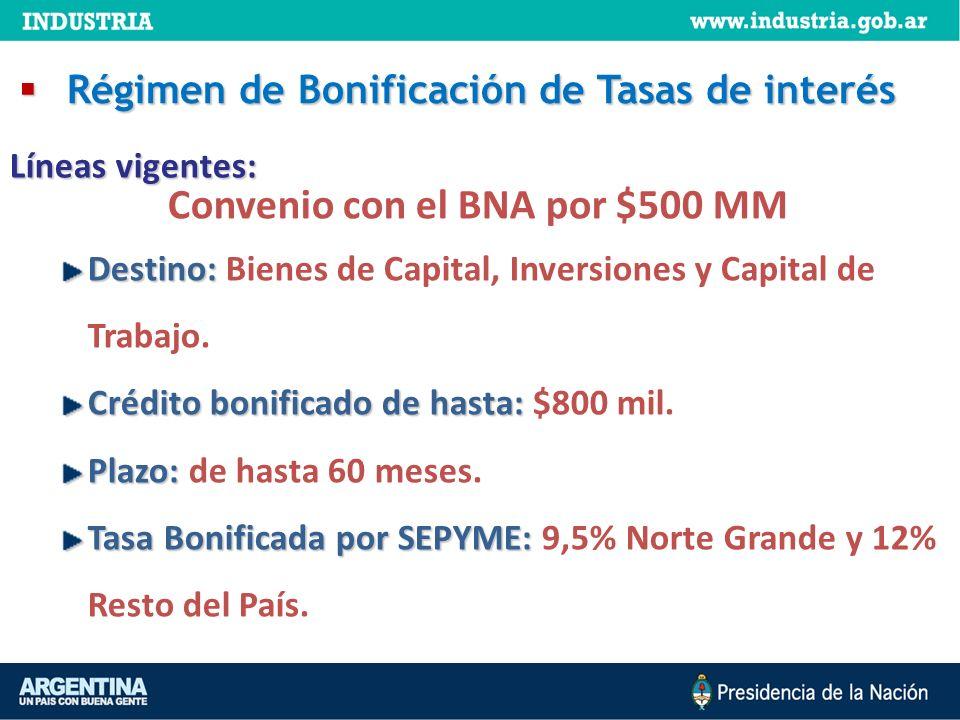 Convenio con el BNA por $500 MM