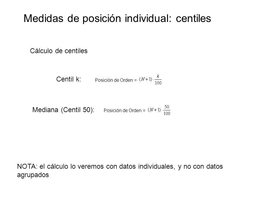 Medidas de posición individual: centiles