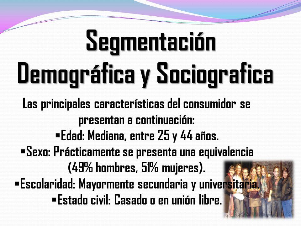 Segmentación Demográfica y Sociografica