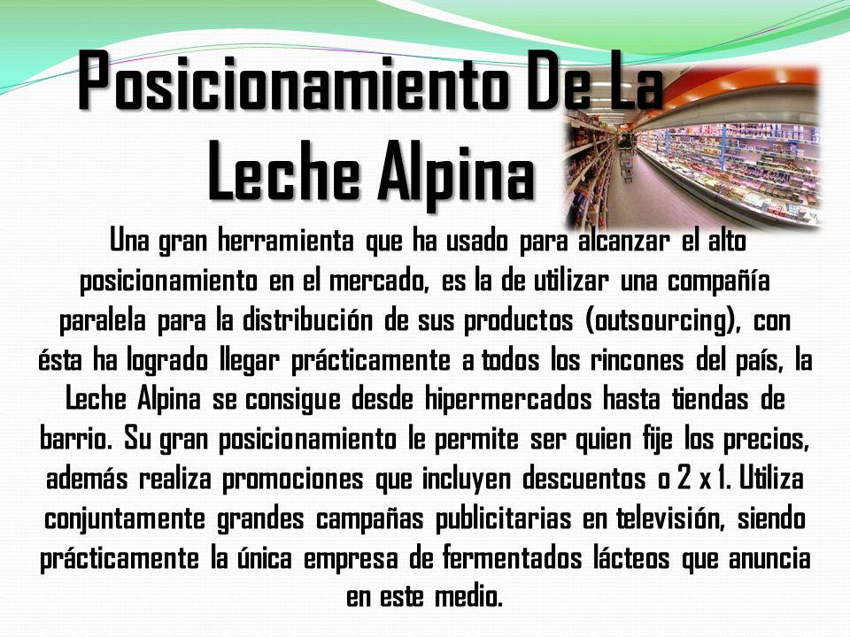 Posicionamiento De La Leche Alpina