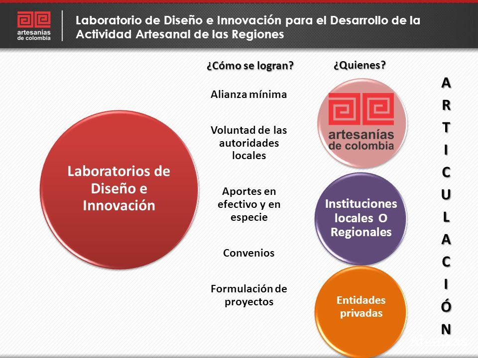 Laboratorios de Diseño e Innovación