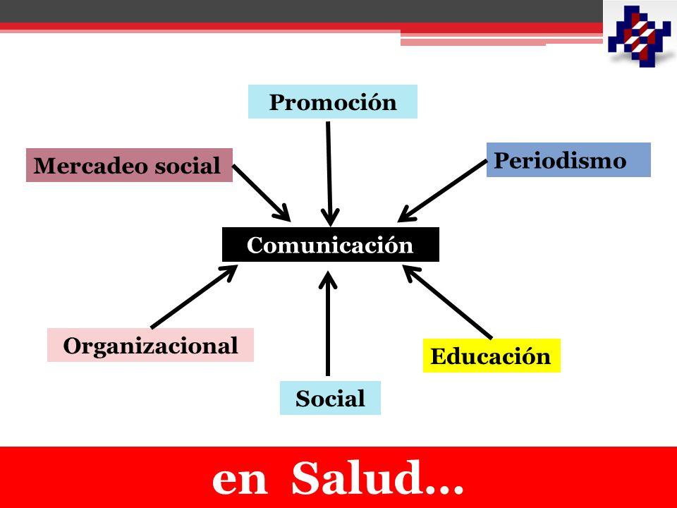 en Salud… Promoción Periodismo Mercadeo social Comunicación