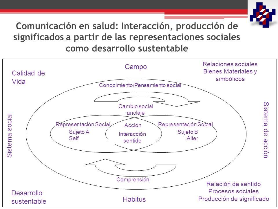 Comunicación en salud: Interacción, producción de significados a partir de las representaciones sociales como desarrollo sustentable