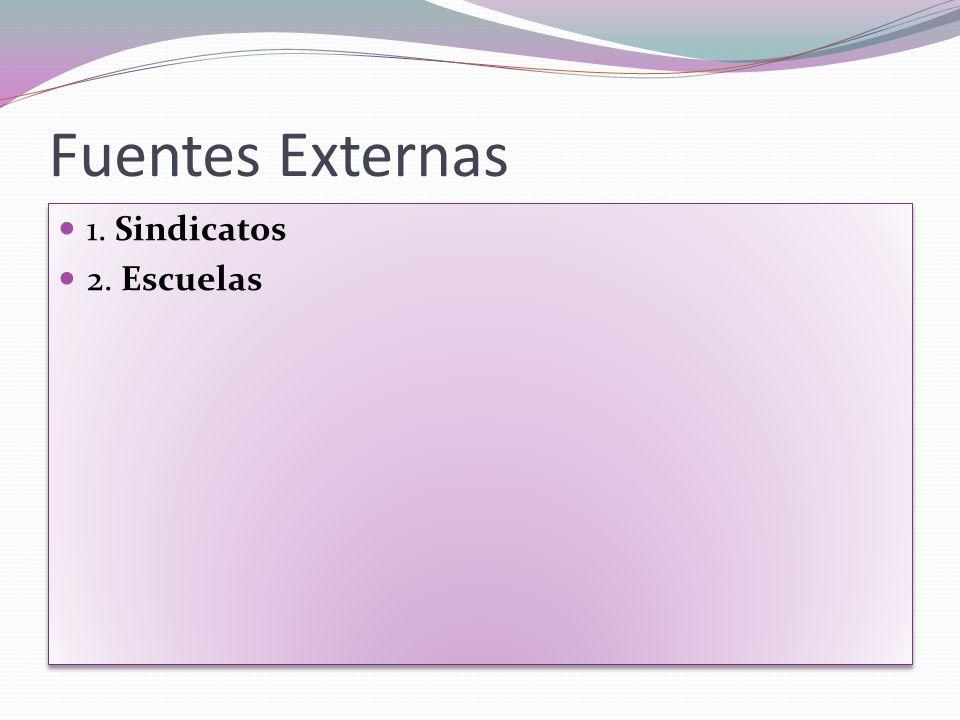 Fuentes Externas 1. Sindicatos 2. Escuelas