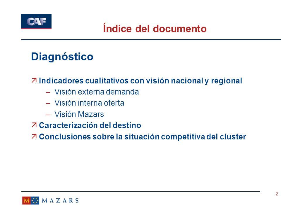 Diagnóstico Índice del documento
