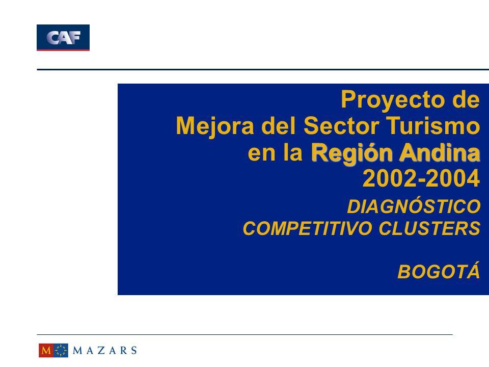 Proyecto de Mejora del Sector Turismo en la Región Andina 2002-2004