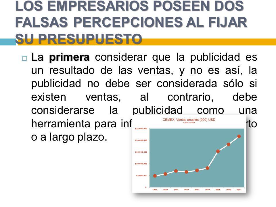 LOS EMPRESARIOS POSEEN DOS FALSAS PERCEPCIONES AL FIJAR SU PRESUPUESTO