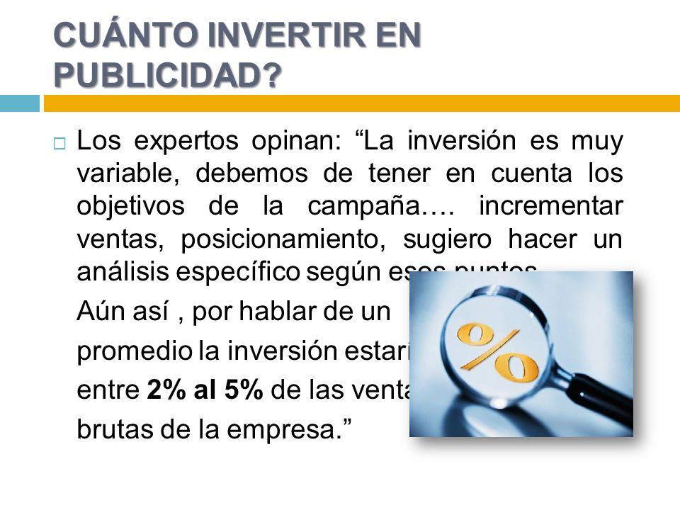 CUÁNTO INVERTIR EN PUBLICIDAD