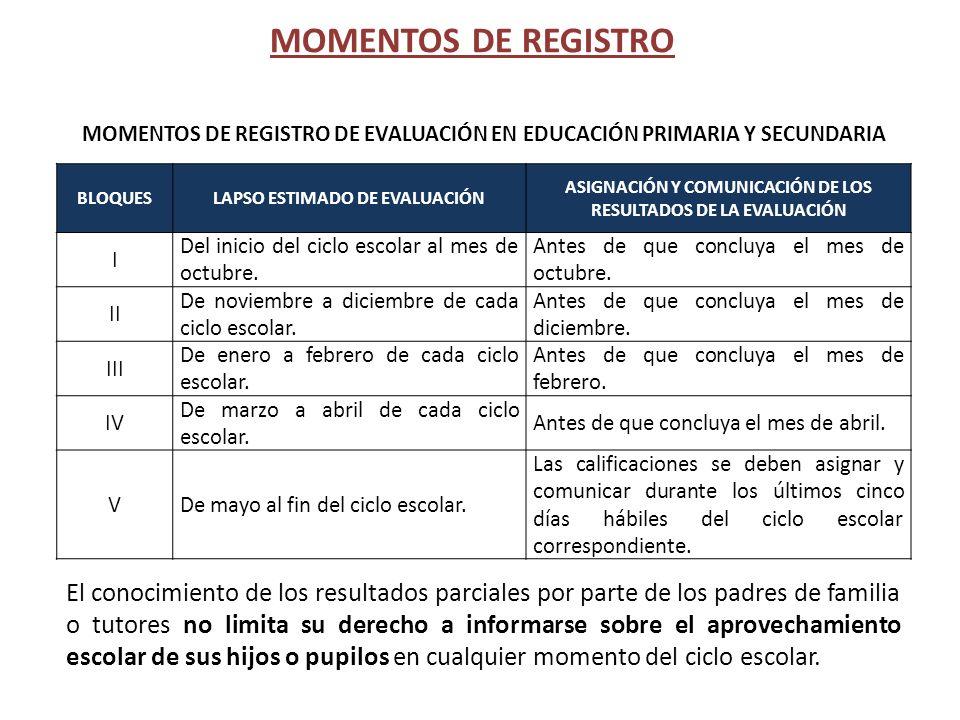 MOMENTOS DE REGISTRO MOMENTOS DE REGISTRO DE EVALUACIÓN EN EDUCACIÓN PRIMARIA Y SECUNDARIA. BLOQUES.