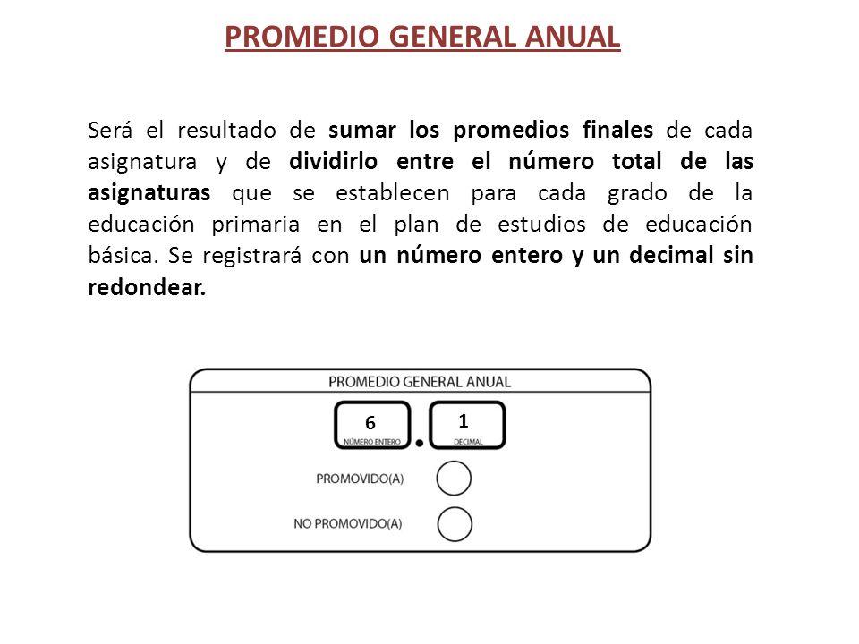 PROMEDIO GENERAL ANUAL