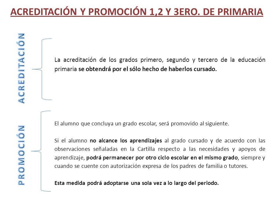 ACREDITACIÓN Y PROMOCIÓN 1,2 Y 3ERO. DE PRIMARIA