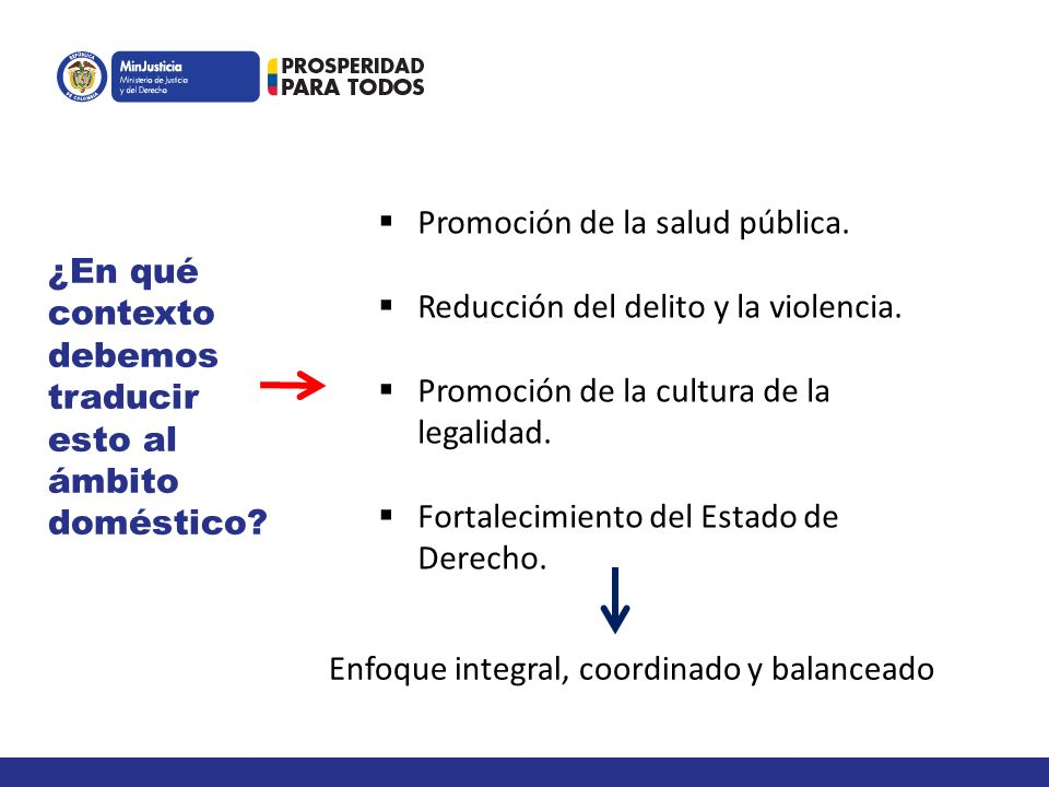 Promoción de la salud pública.