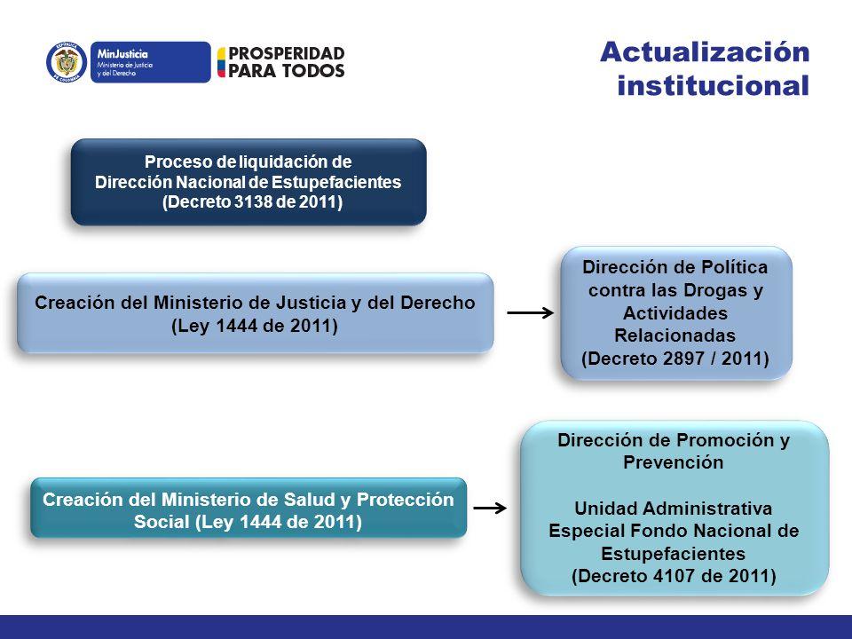 Actualización institucional