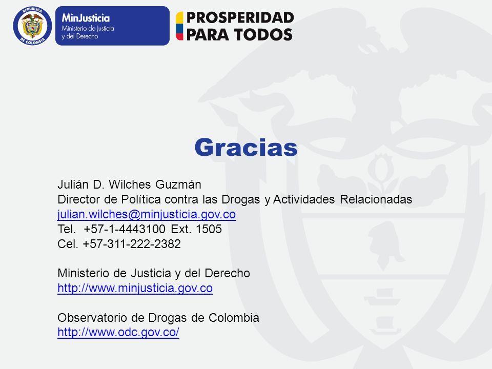 Gracias Julián D. Wilches Guzmán