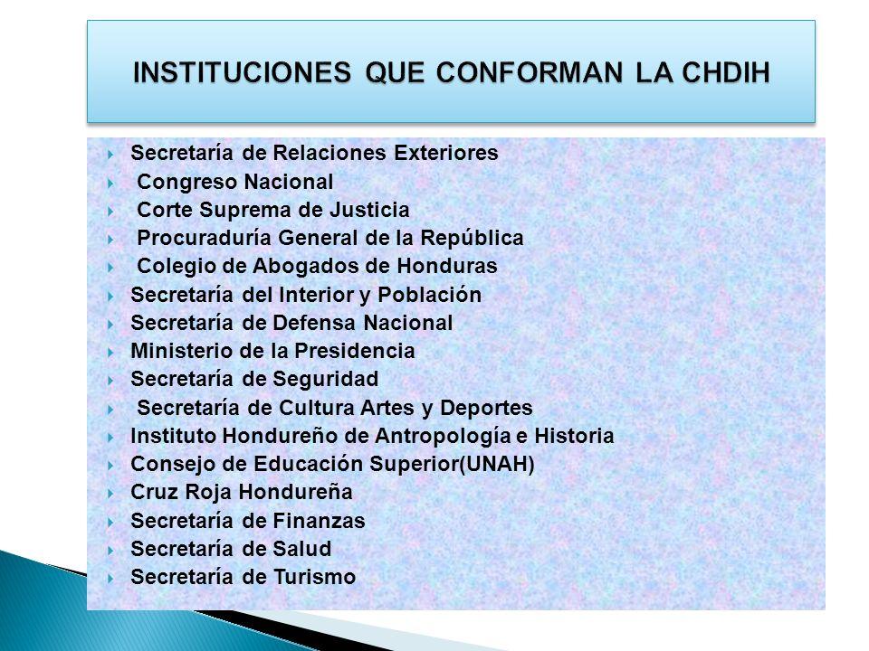 INSTITUCIONES QUE CONFORMAN LA CHDIH