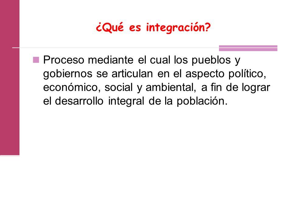 ¿Qué es integración