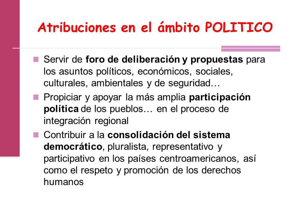 Atribuciones en el ámbito POLITICO
