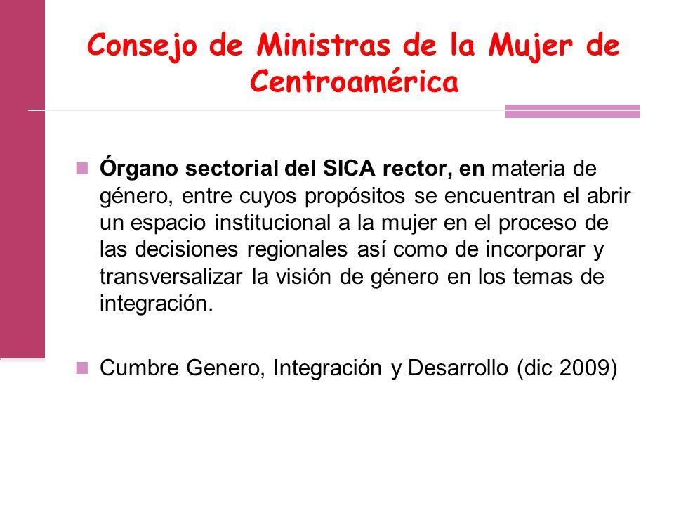 Consejo de Ministras de la Mujer de Centroamérica