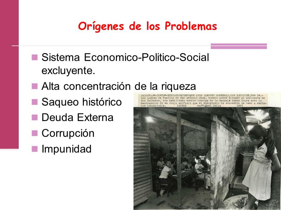 Orígenes de los Problemas