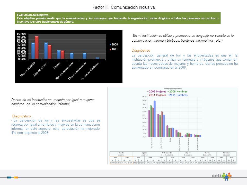 Factor III. Comunicación Inclusiva