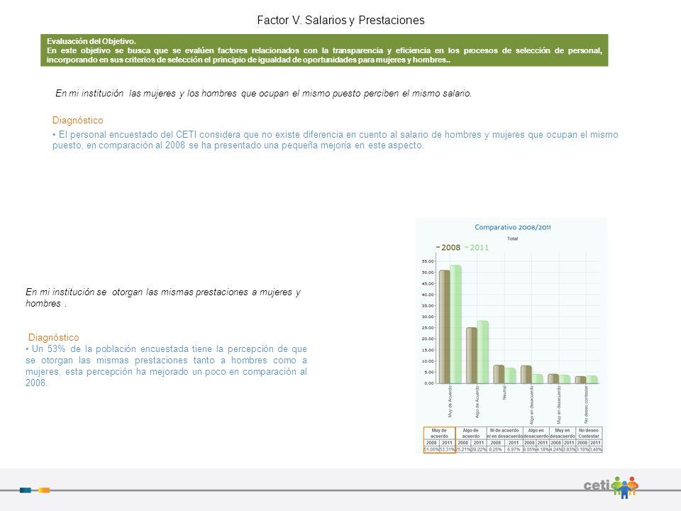 Factor V. Salarios y Prestaciones