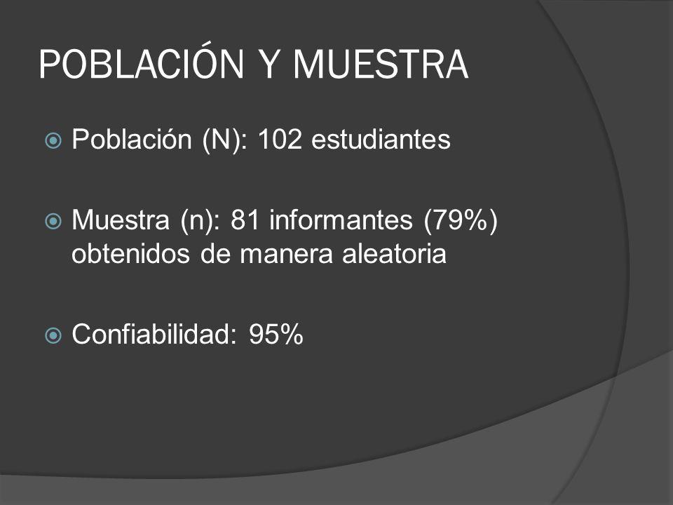 POBLACIÓN Y MUESTRA Población (N): 102 estudiantes