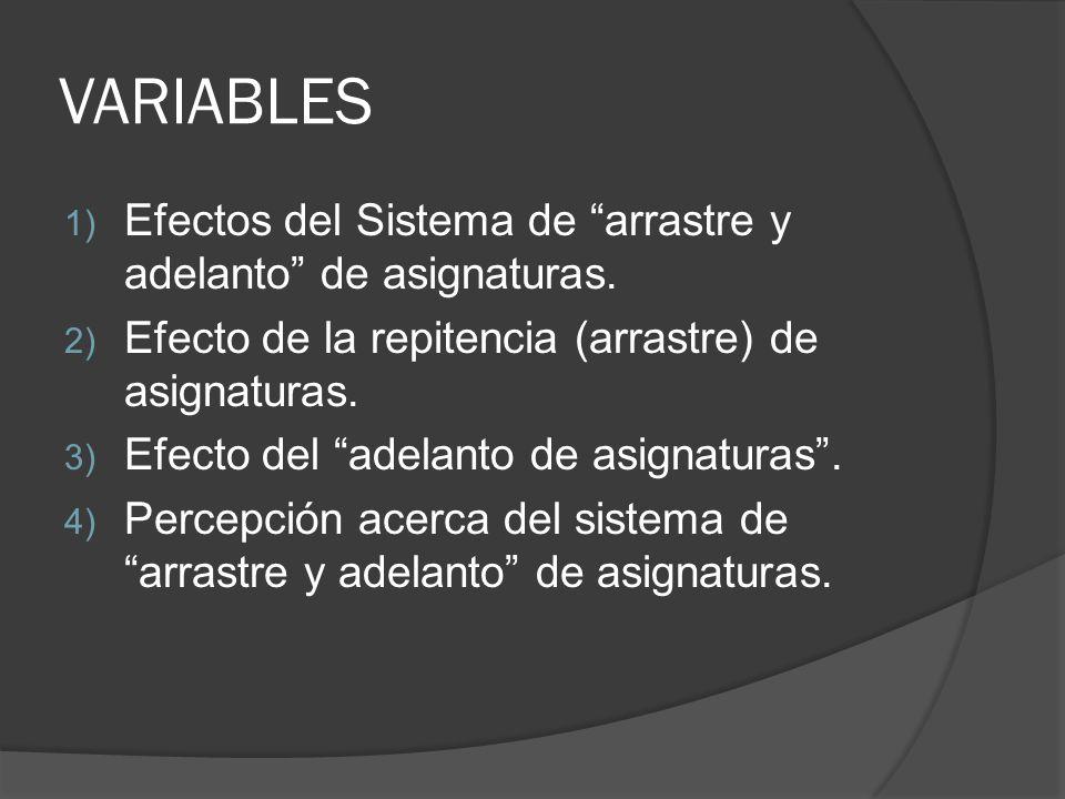 VARIABLES Efectos del Sistema de arrastre y adelanto de asignaturas.