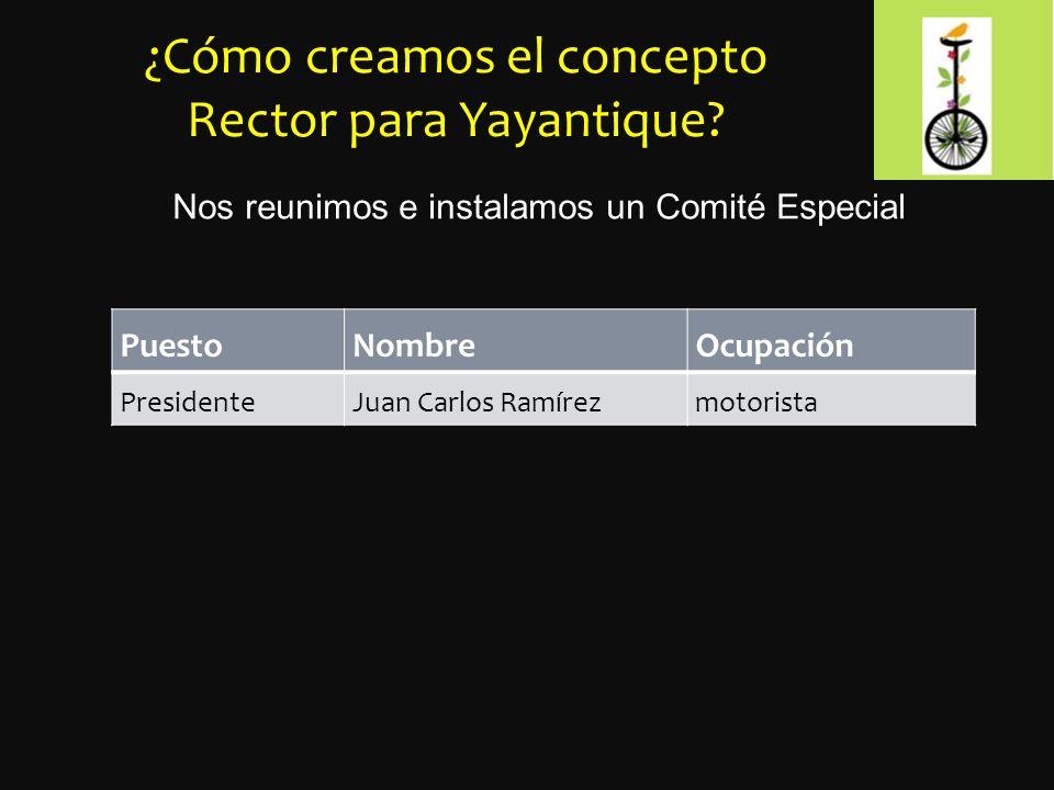 ¿Cómo creamos el concepto Rector para Yayantique