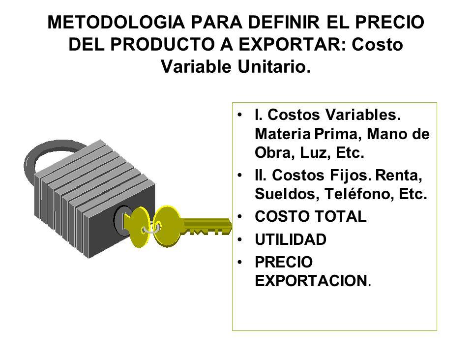 METODOLOGIA PARA DEFINIR EL PRECIO DEL PRODUCTO A EXPORTAR: Costo Variable Unitario.