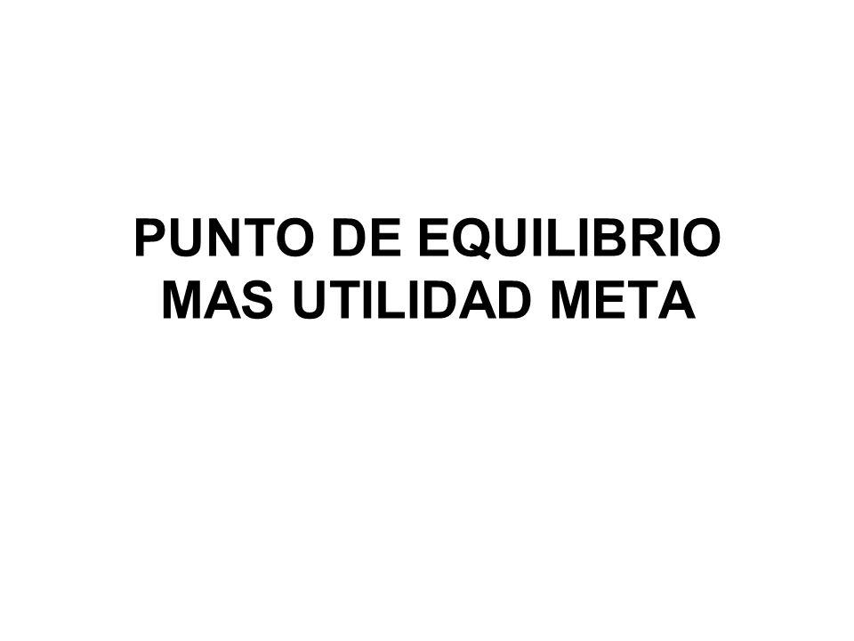 PUNTO DE EQUILIBRIO MAS UTILIDAD META