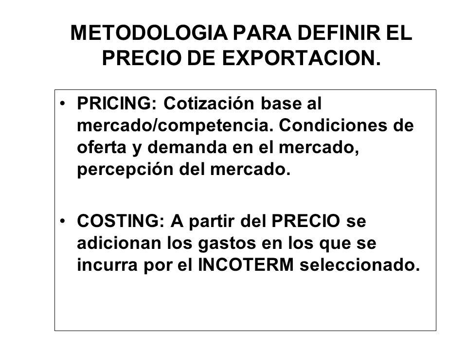 METODOLOGIA PARA DEFINIR EL PRECIO DE EXPORTACION.
