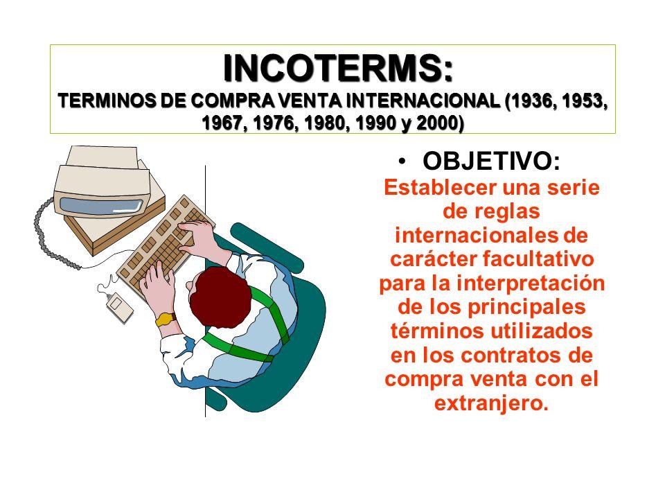 INCOTERMS: TERMINOS DE COMPRA VENTA INTERNACIONAL (1936, 1953, 1967, 1976, 1980, 1990 y 2000)